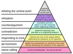 1280px-grahams_hierarchy_of_disagreement-svg